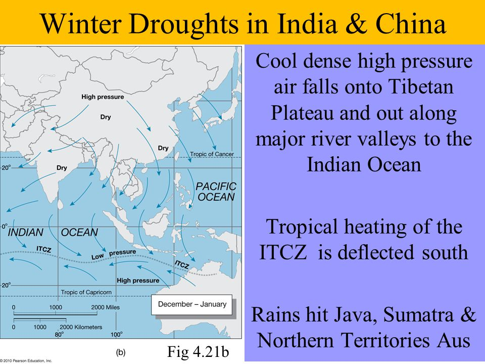 Winter Droughts in India & China