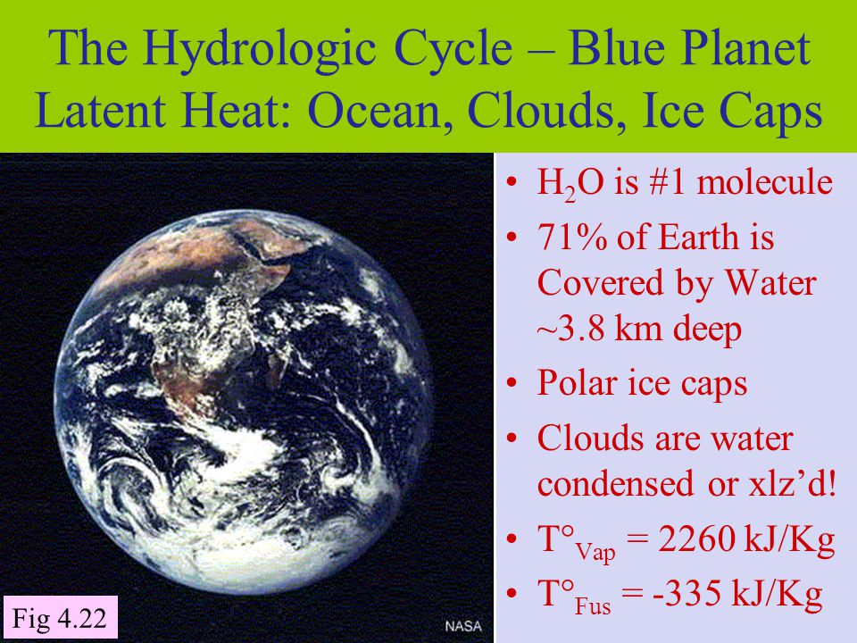 The Hydrologic Cycle – Blue Planet Latent Heat: Ocean, Clouds, Ice Caps