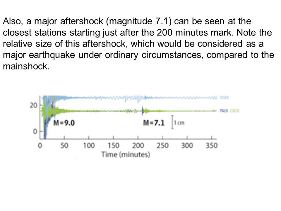Also, a major aftershock (magnitude 7