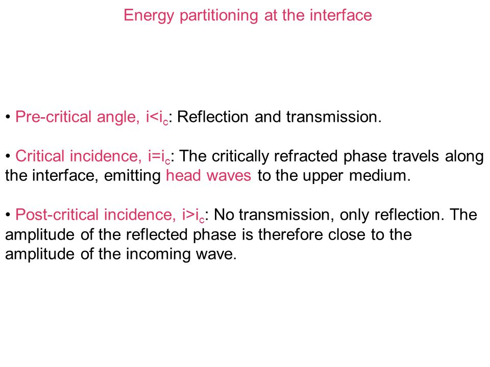 Energy partitioning at the interface