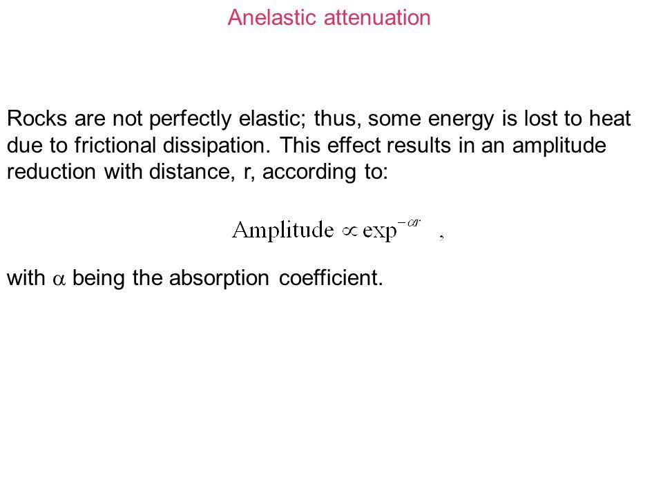 Anelastic attenuation