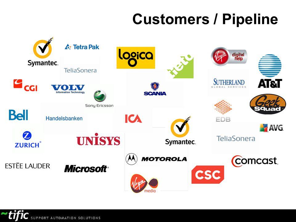 Customers / Pipeline