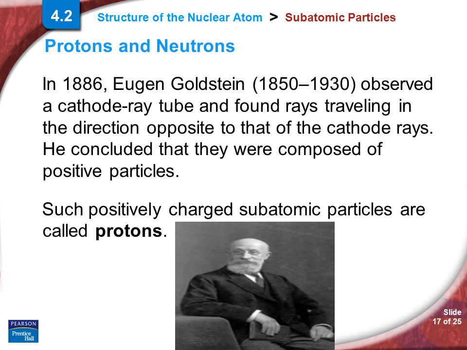 Such positively charged subatomic particles are called protons.