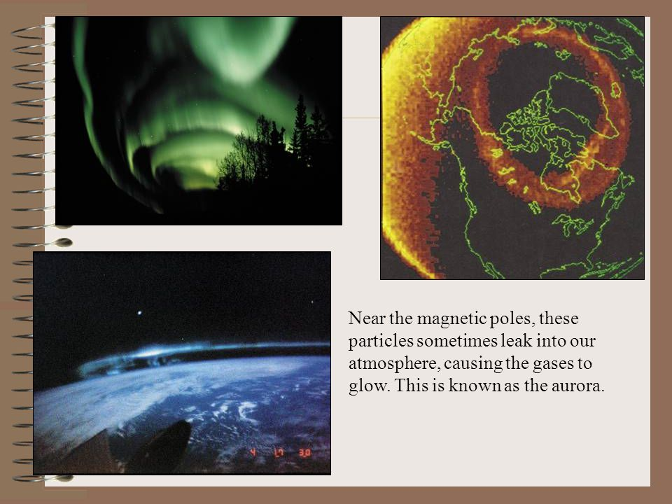 Near the magnetic poles, these particles sometimes leak into our atmosphere, causing the gases to glow.