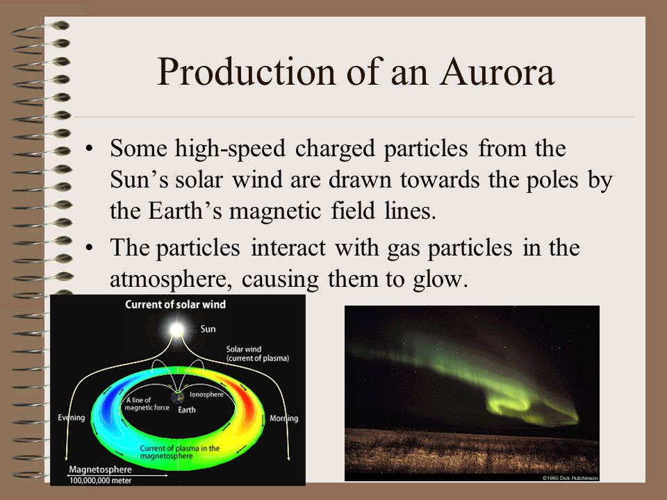 Production of an Aurora