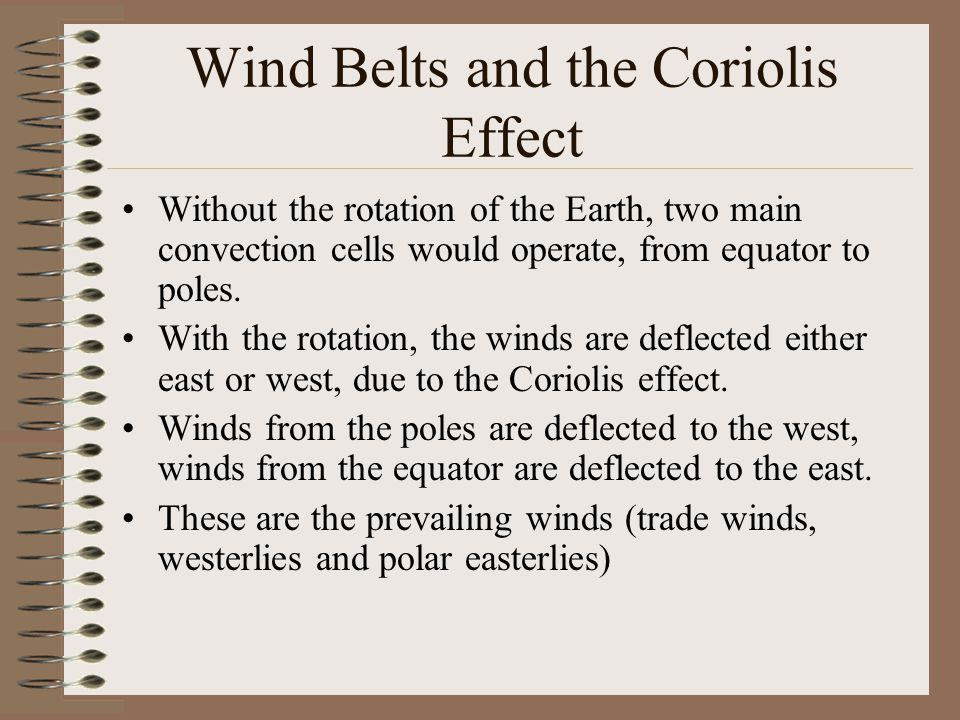 Wind Belts and the Coriolis Effect