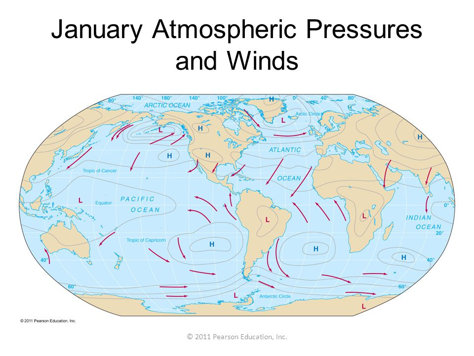 January Atmospheric Pressures and Winds