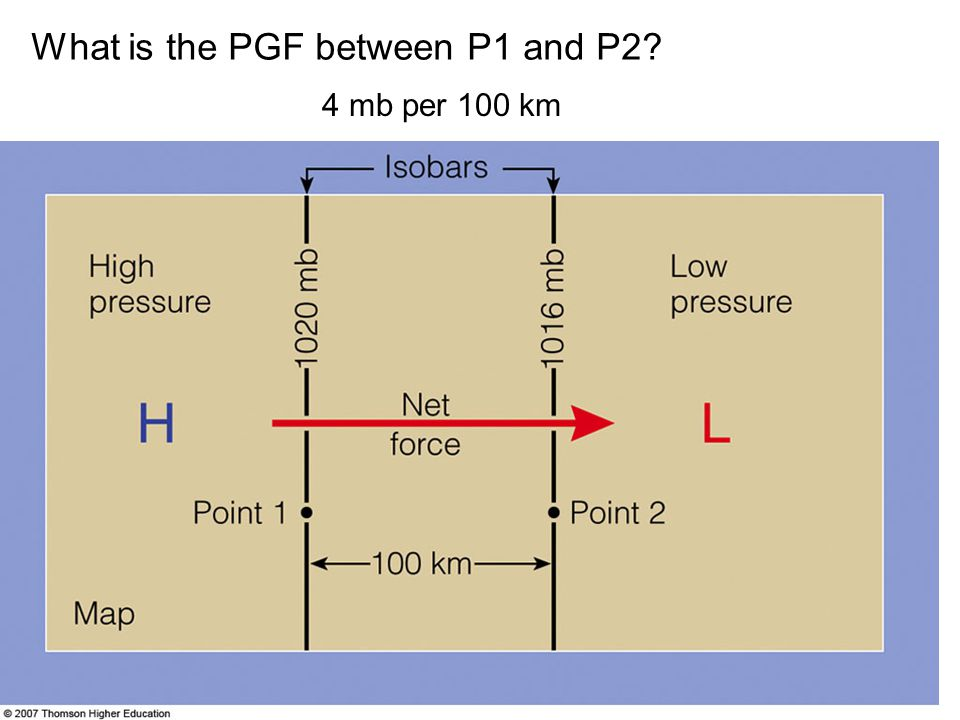 What is the PGF between P1 and P2