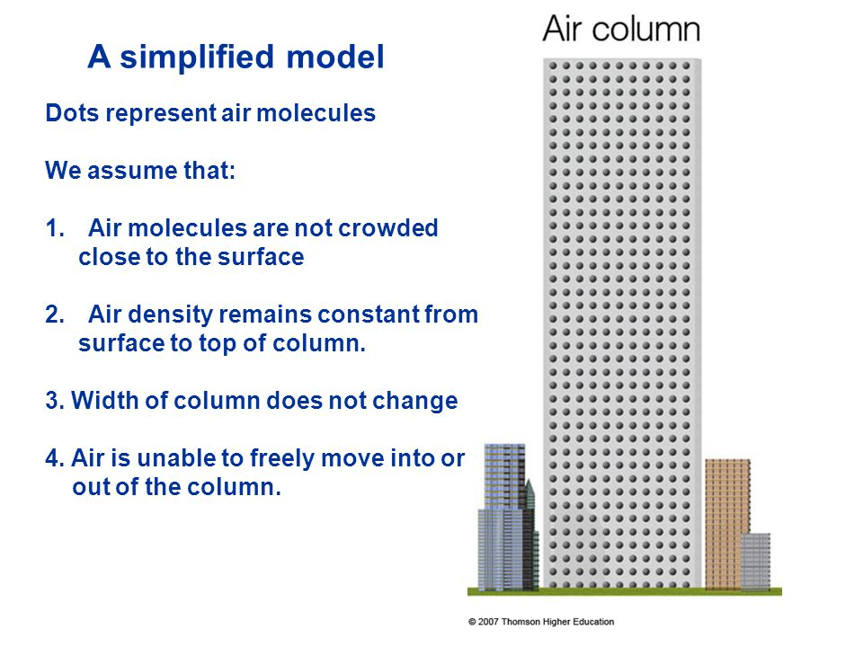 A simplified model Dots represent air molecules We assume that: