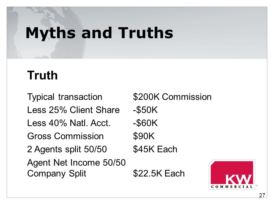 Myths and Truths Truth Typical transaction $200K Commission