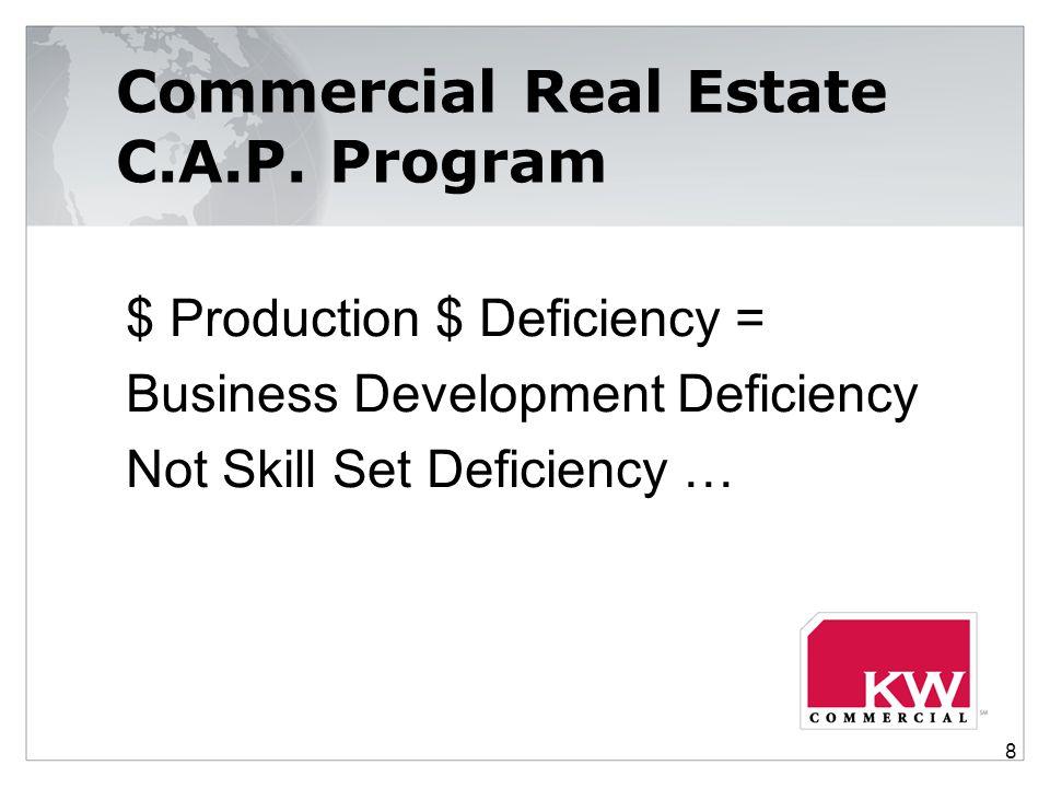 Commercial Real Estate C.A.P. Program