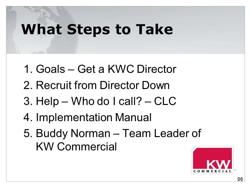 Keller Williams Commercial
