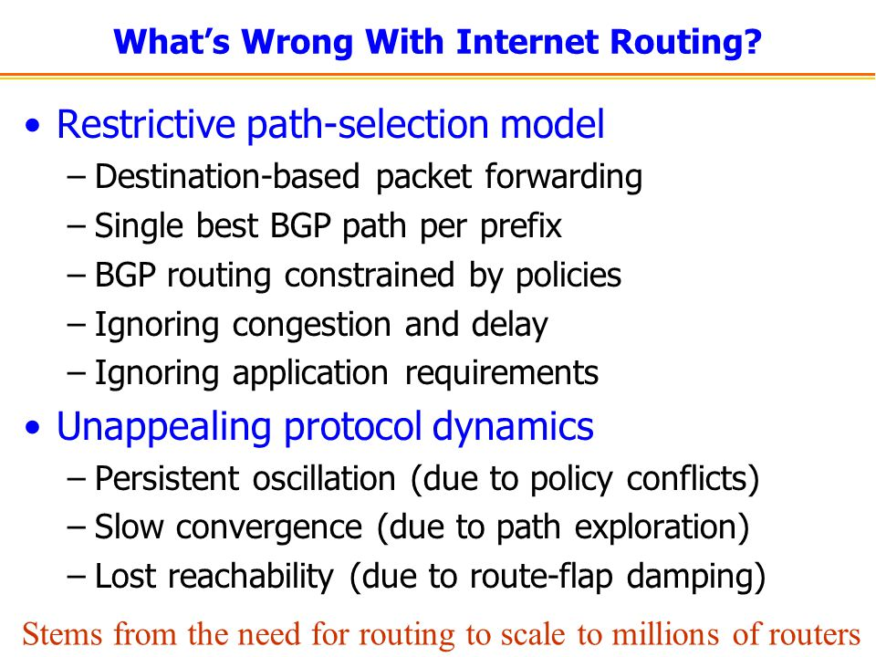 What's Wrong With Internet Routing