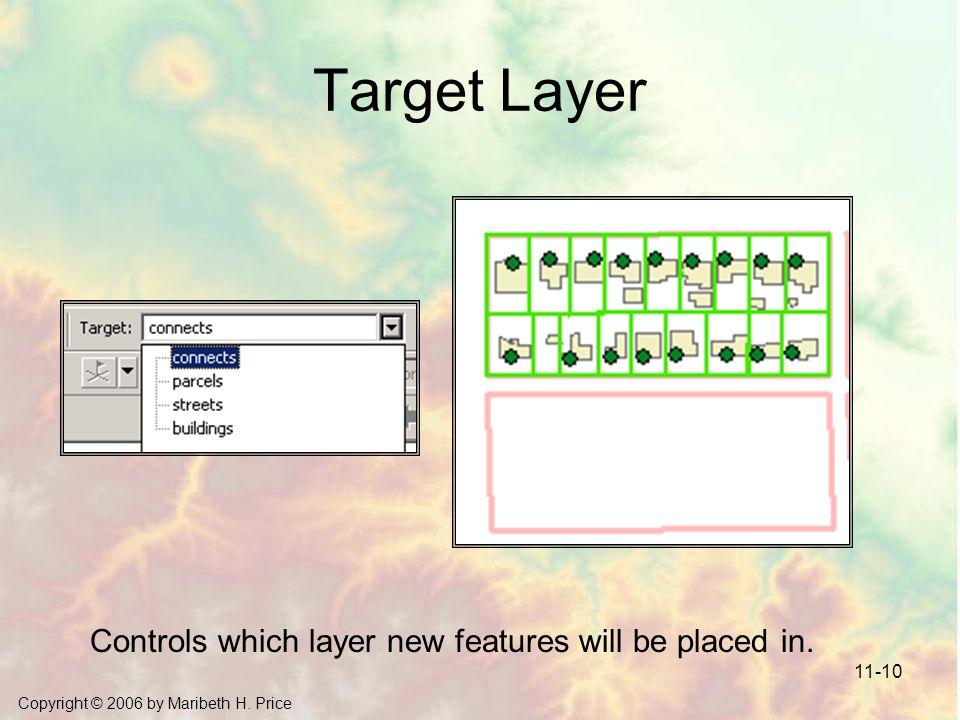 Target Layer Controls which layer new features will be placed in.