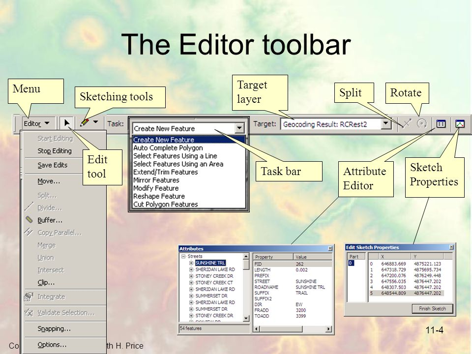 The Editor toolbar Target layer Menu Split Rotate Sketching tools Edit