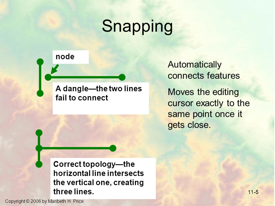 Snapping Automatically connects features