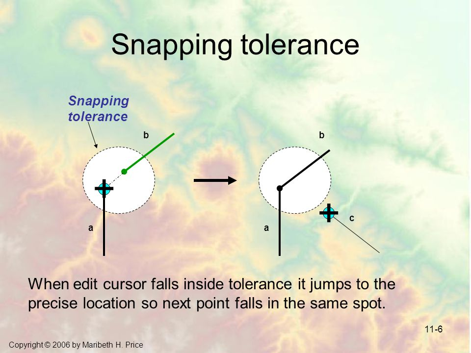 Mastering ArcGIS Chapter 11. Snapping tolerance. Snapping tolerance. b. b. + + c. a. a.