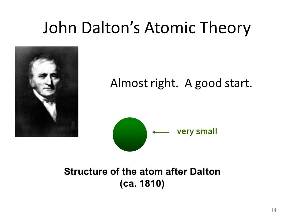 The History of the Atom. - ppt video online download
