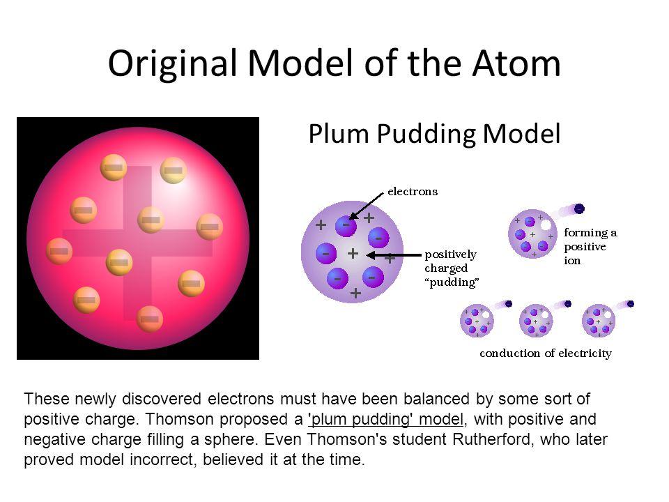 Original Model of the Atom