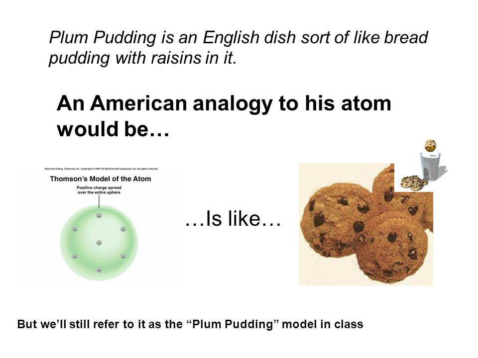 An American analogy to his atom would be…