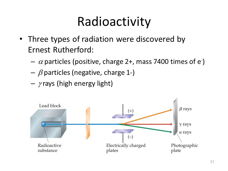 Radioactivity Three types of radiation were discovered by Ernest Rutherford:  particles (positive, charge 2+, mass 7400 times of e-)