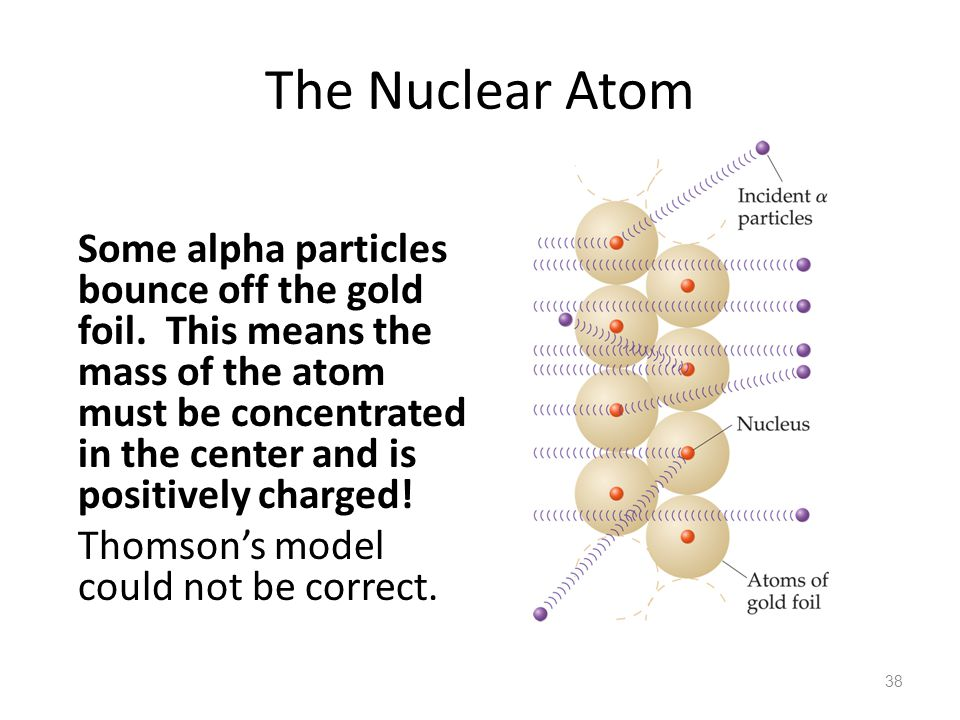 The Nuclear Atom Thomson's model could not be correct.