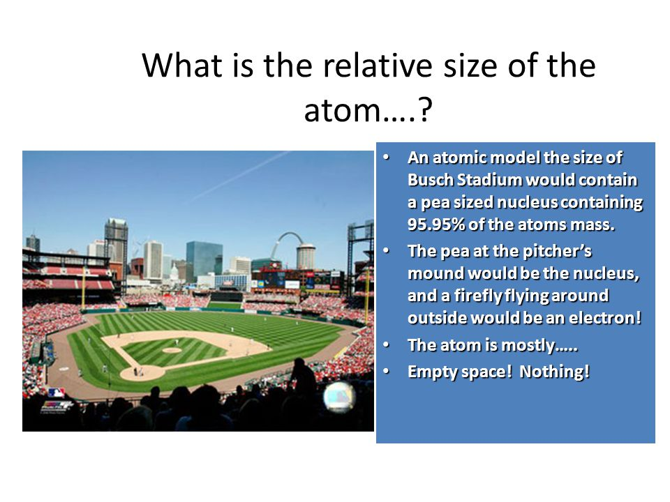 What is the relative size of the atom….