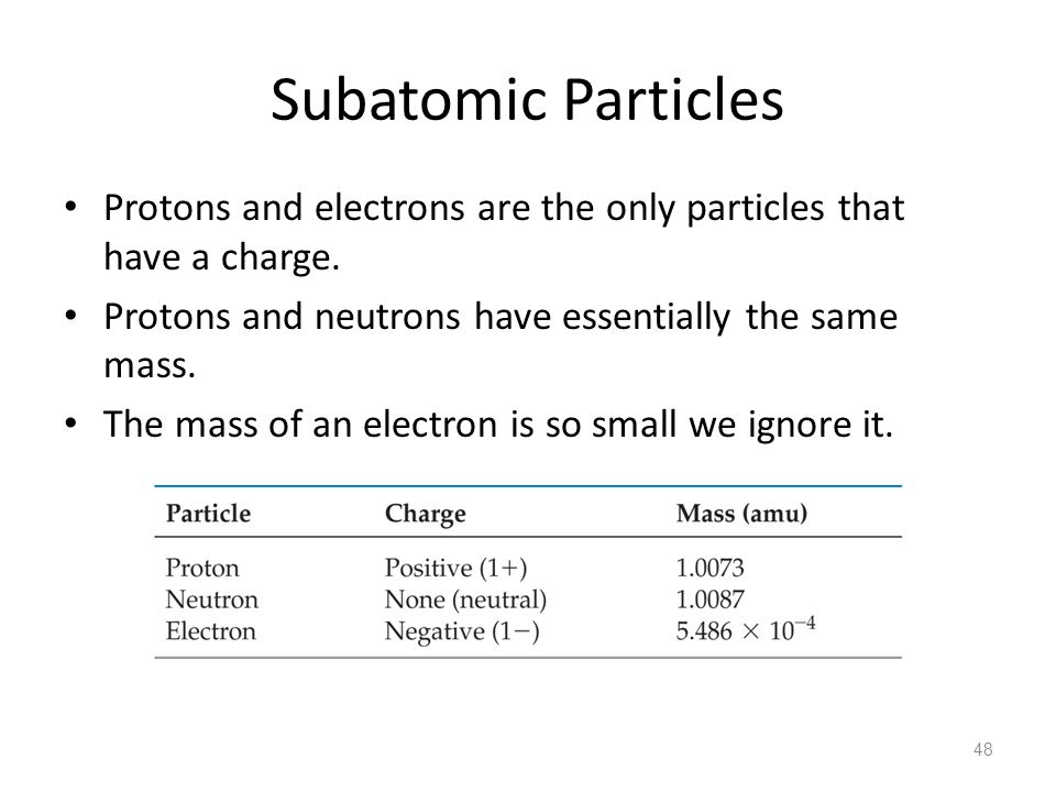 Subatomic Particles Protons and electrons are the only particles that have a charge. Protons and neutrons have essentially the same mass.