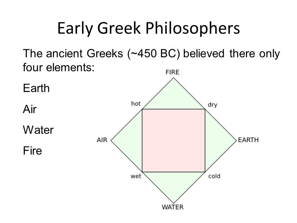 Early Greek Philosophers