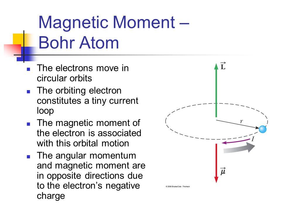 Magnetic Moment – Bohr Atom