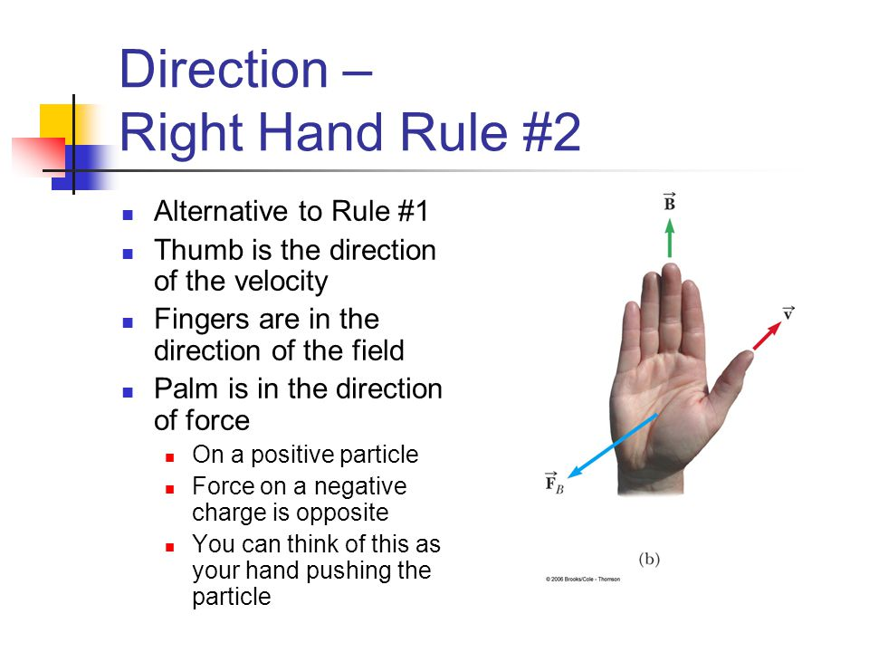 Direction – Right Hand Rule #2