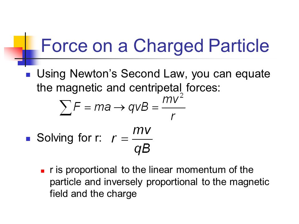 Force on a Charged Particle