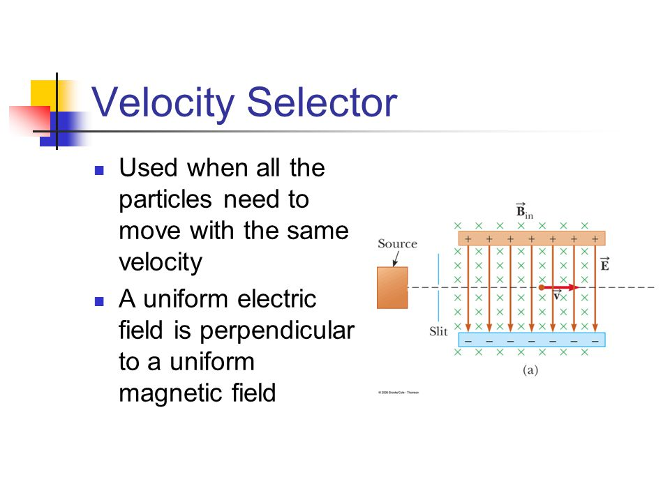 Velocity Selector Used when all the particles need to move with the same velocity.