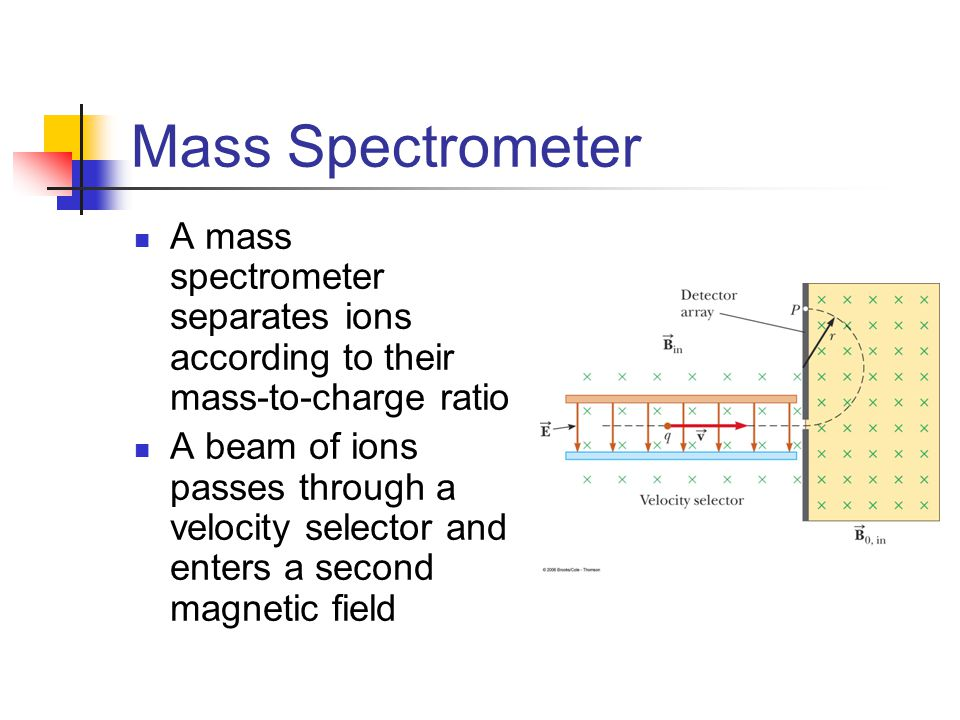 Mass Spectrometer A mass spectrometer separates ions according to their mass-to-charge ratio.