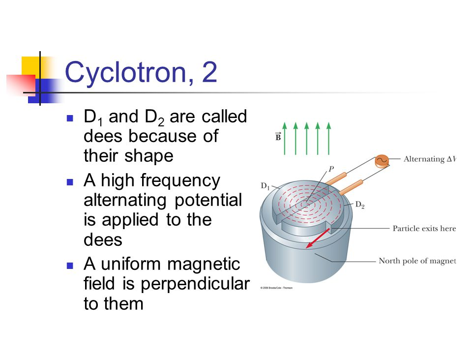 Cyclotron, 2 D1 and D2 are called dees because of their shape
