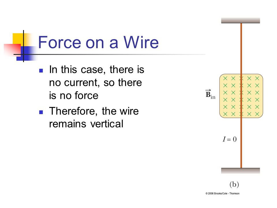 Force on a Wire In this case, there is no current, so there is no force.