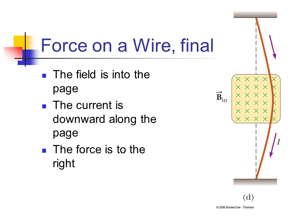 Force on a Wire, final The field is into the page