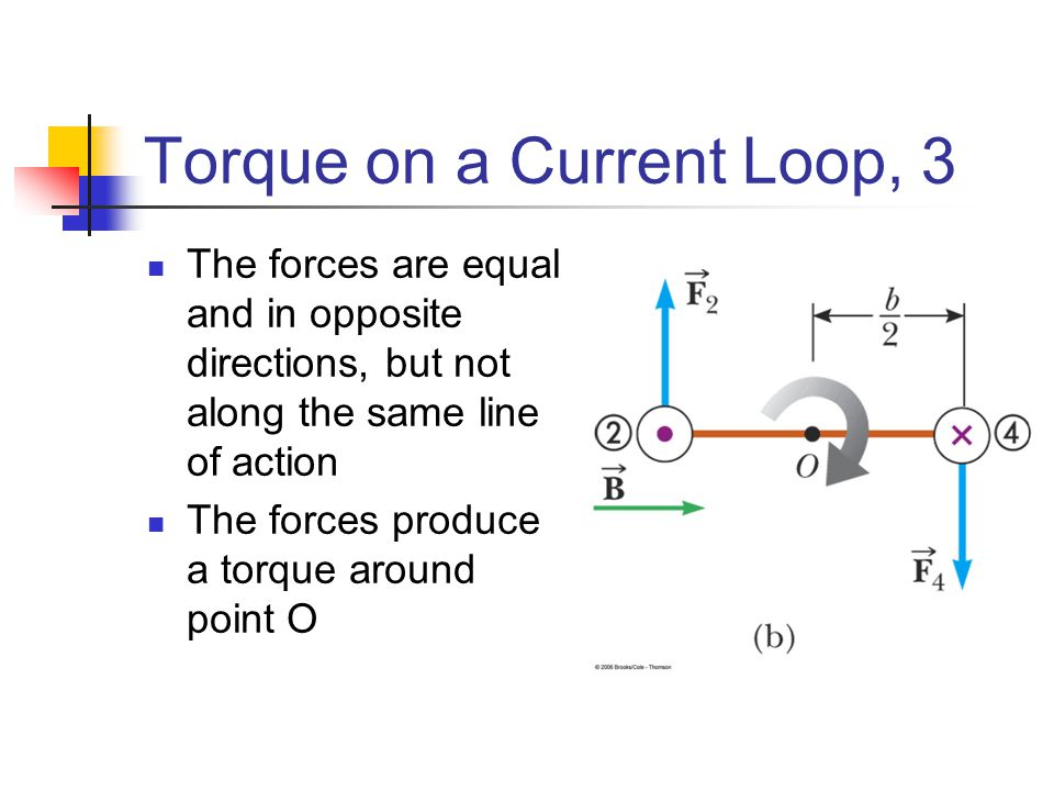Torque on a Current Loop, 3