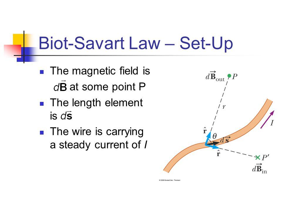 Biot-Savart Law – Set-Up