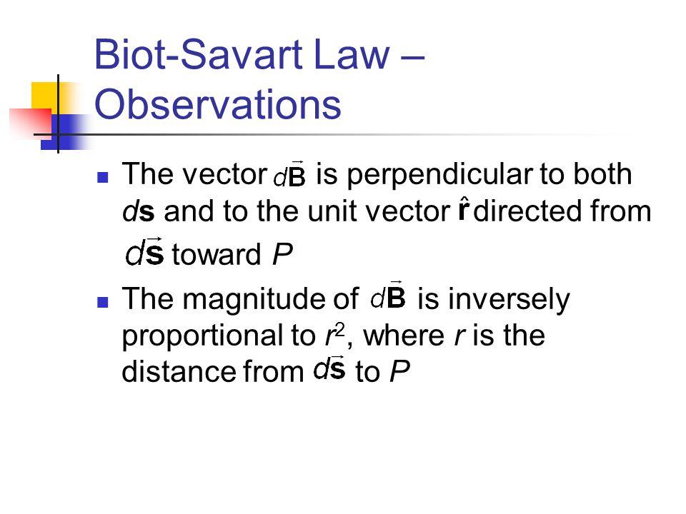 Biot-Savart Law – Observations