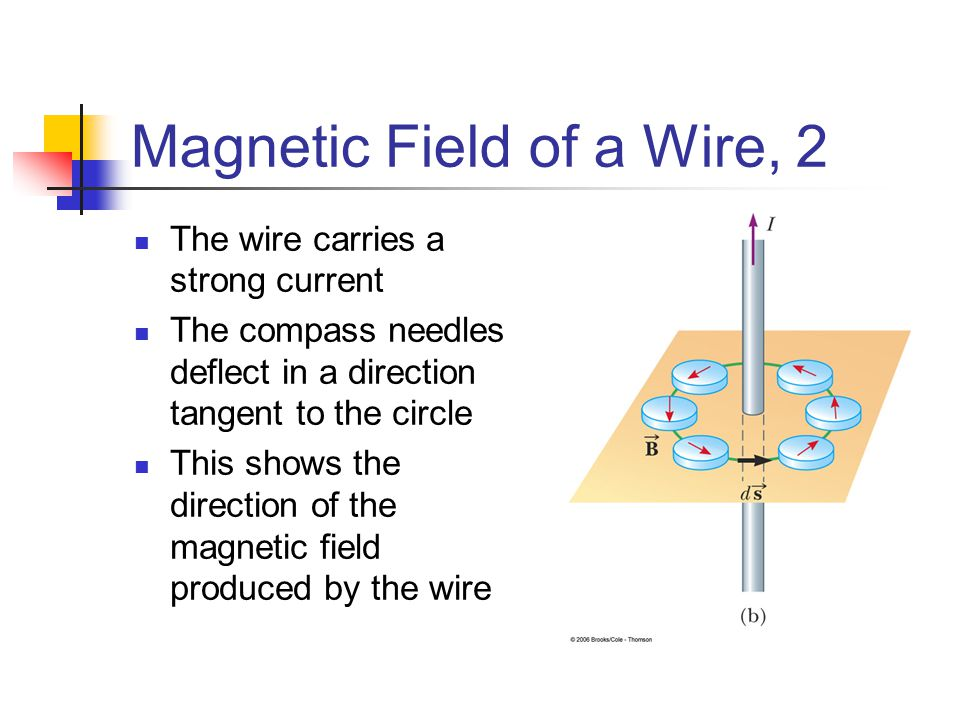 Magnetic Field of a Wire, 2