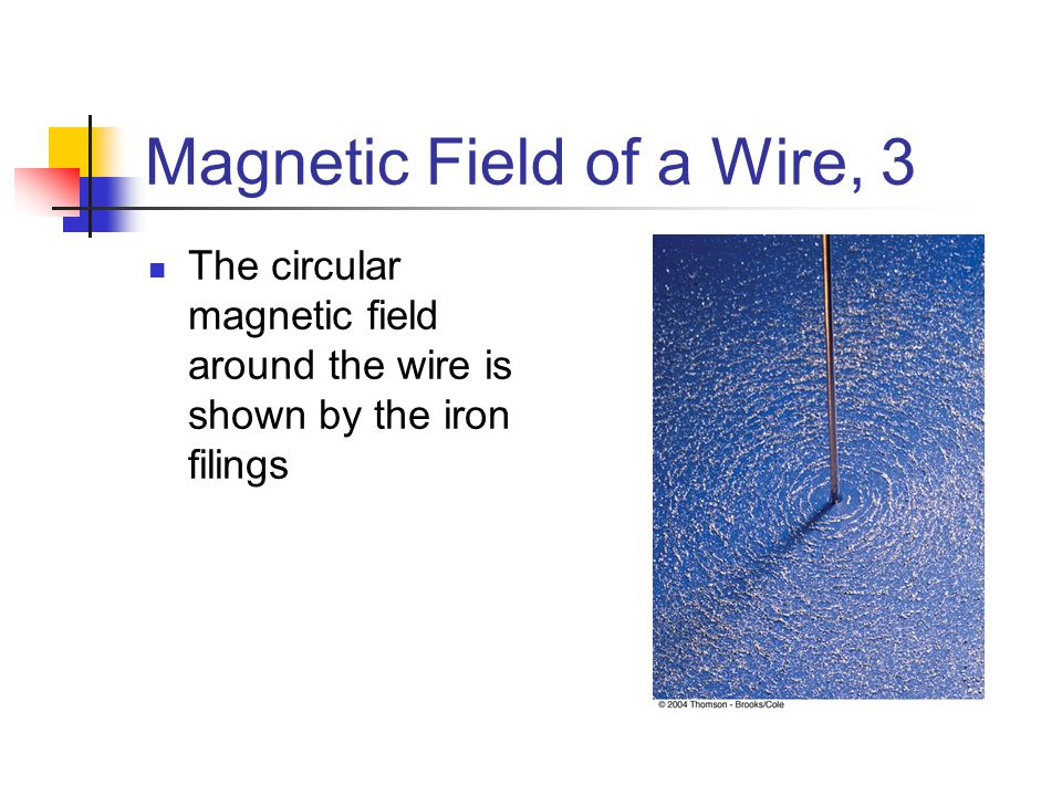 Magnetic Field of a Wire, 3