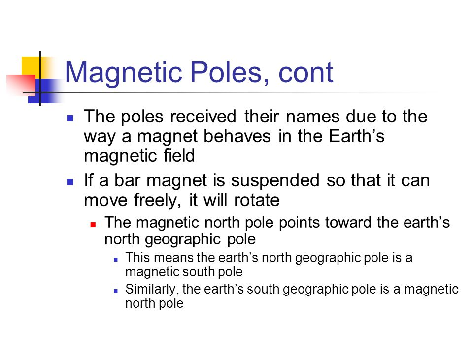 Magnetic Poles, cont The poles received their names due to the way a magnet behaves in the Earth's magnetic field.