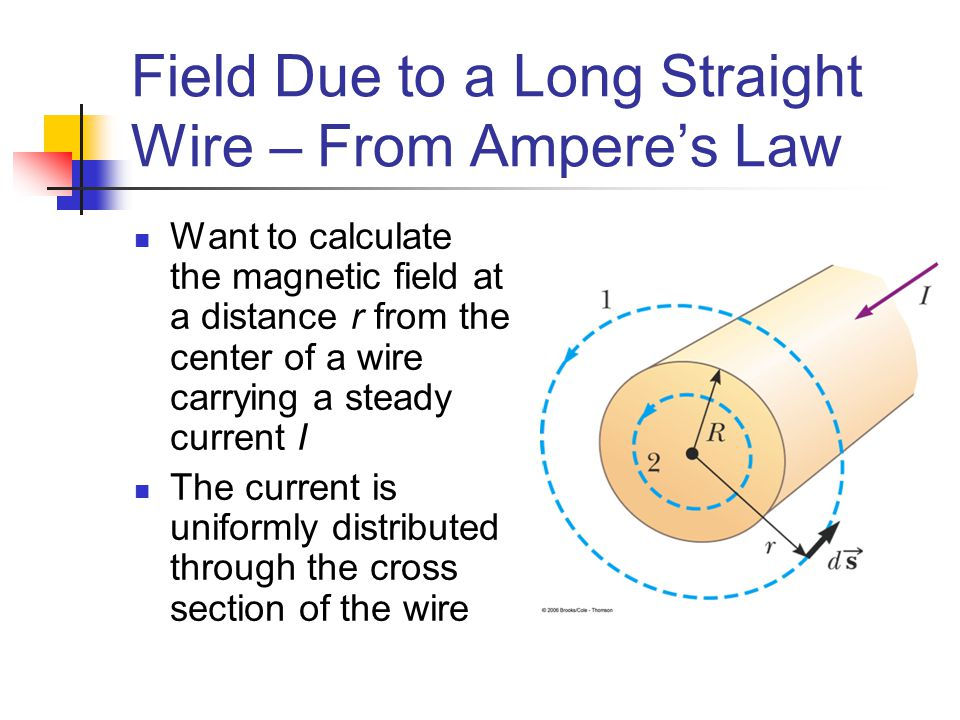 Field Due to a Long Straight Wire – From Ampere's Law