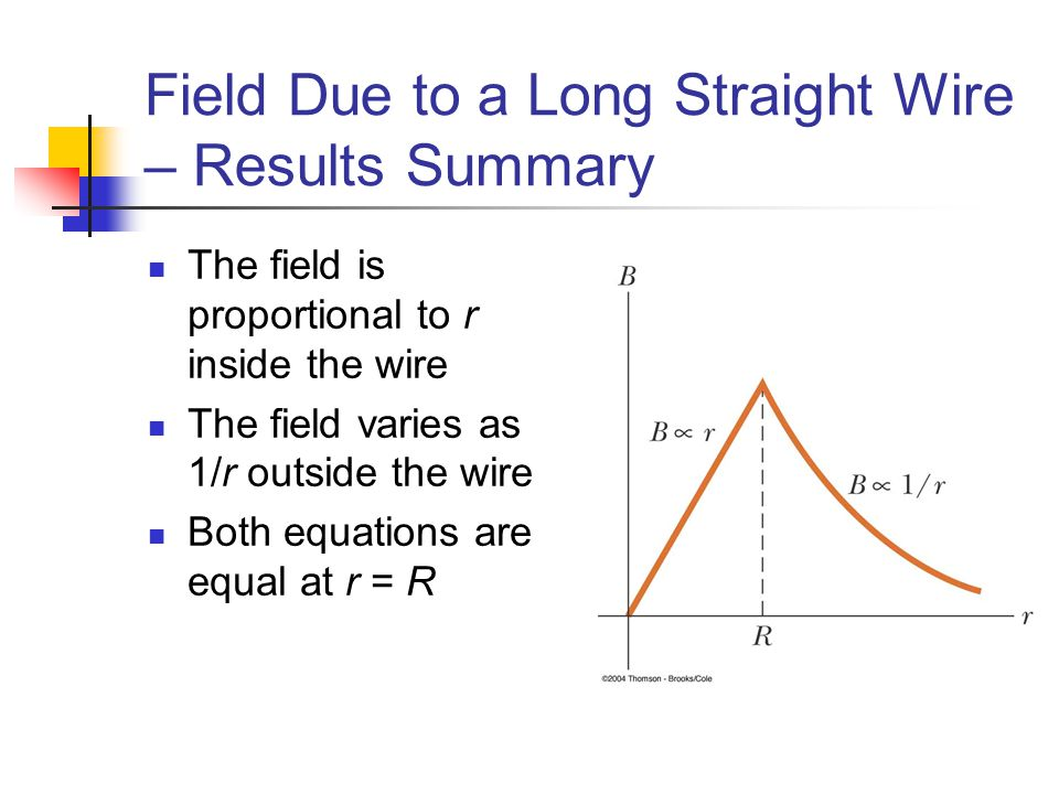 Field Due to a Long Straight Wire – Results Summary