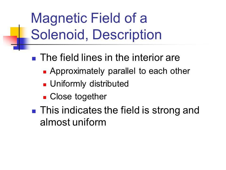 Magnetic Field of a Solenoid, Description