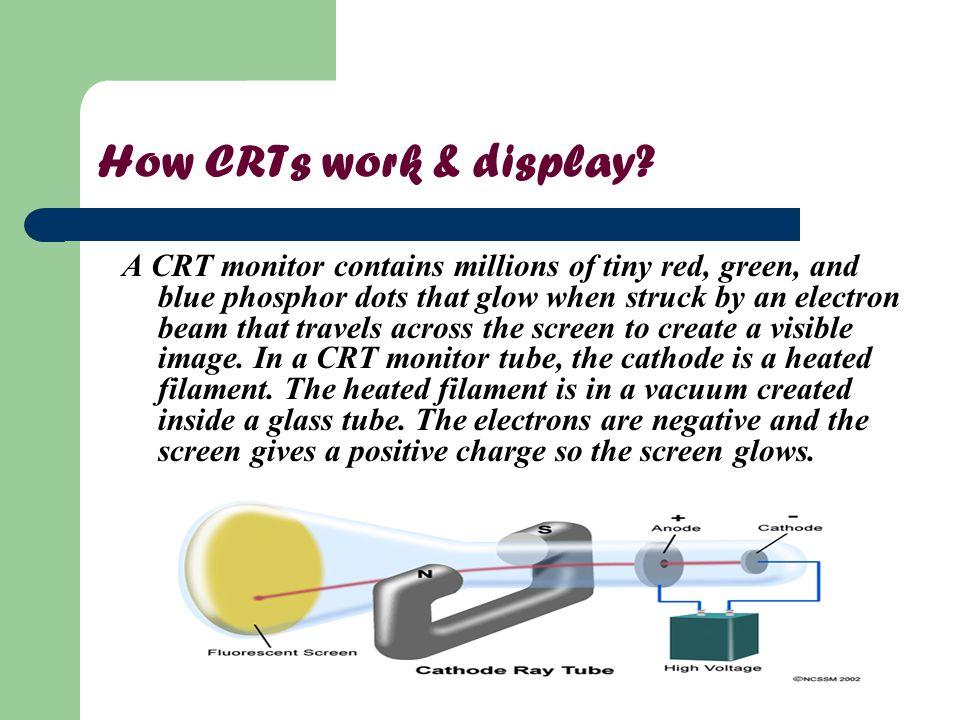 How CRTs work & display
