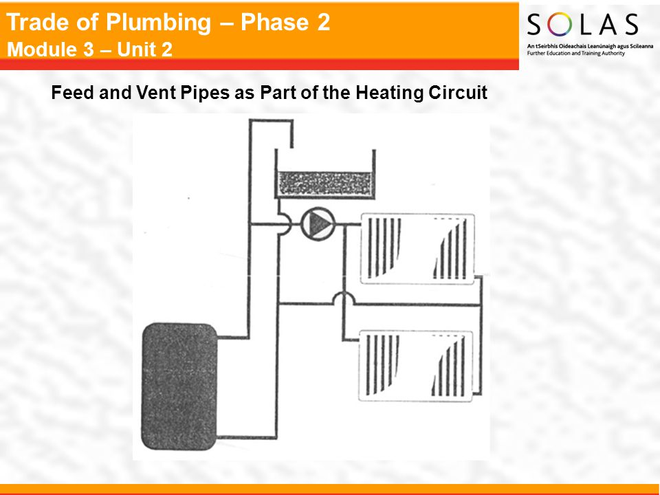 Feed and Vent Pipes as Part of the Heating Circuit