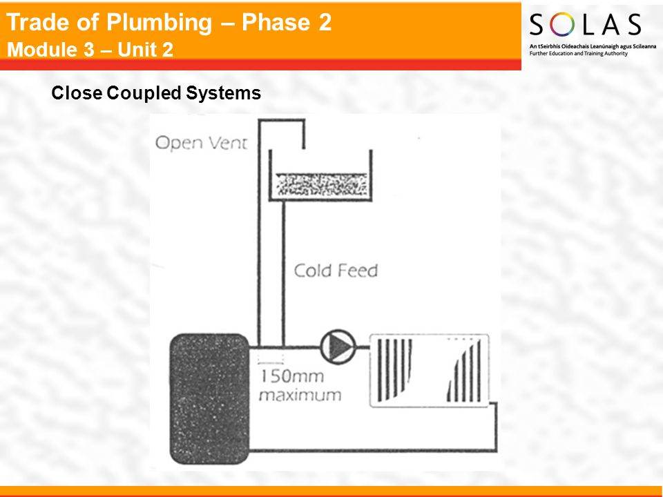 Close Coupled Systems