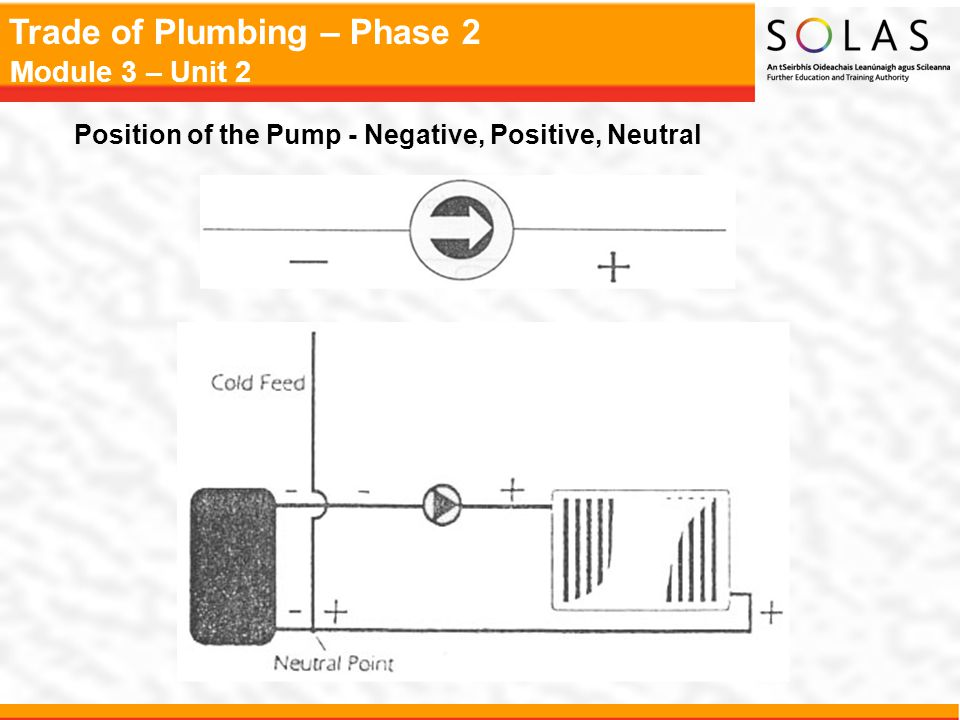 Position of the Pump - Negative, Positive, Neutral